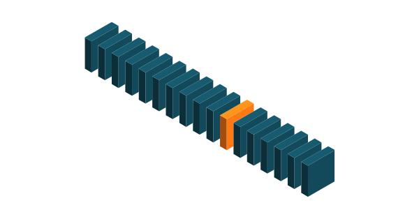 PALMA Product Architecture Profitability 2