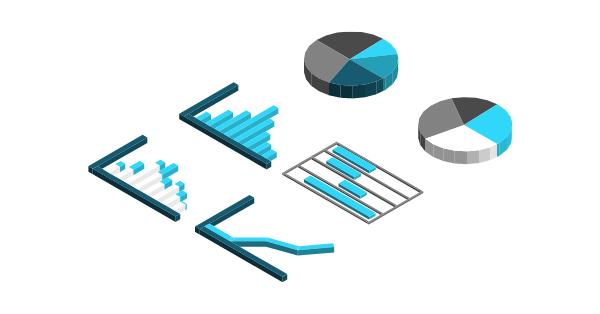 PALMA Product Architecture profitability 0